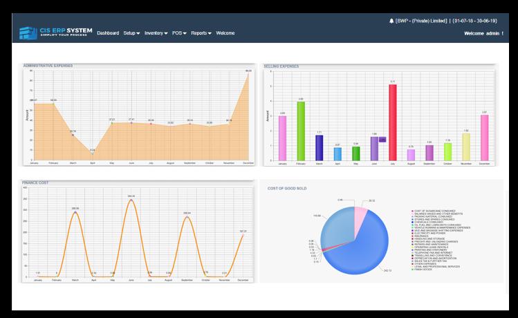 CIS ERP Software Demo
